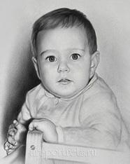 Детский рисунок портретов